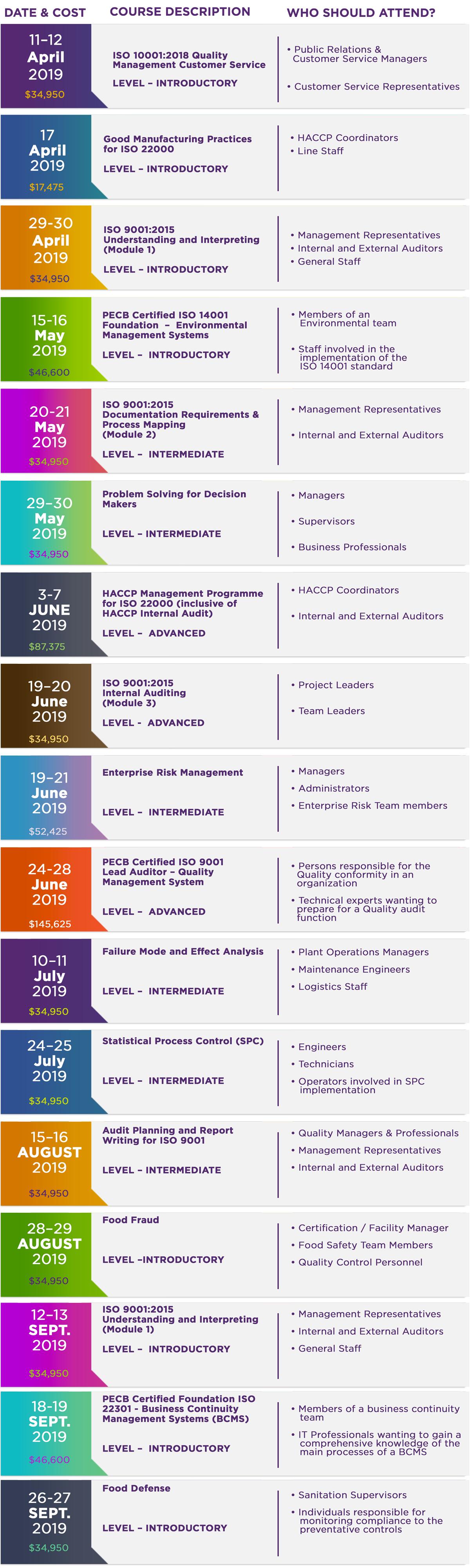 Training Schedule | Bureau of Standards Jamaica